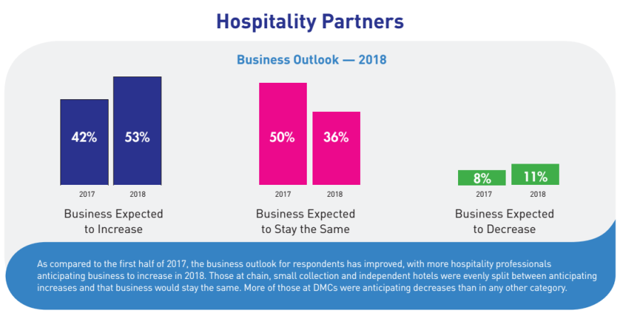 HP Business Outlook