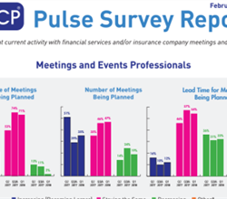 More Meetings, Higher Hopes: Q1 2018 Pulse Survey
