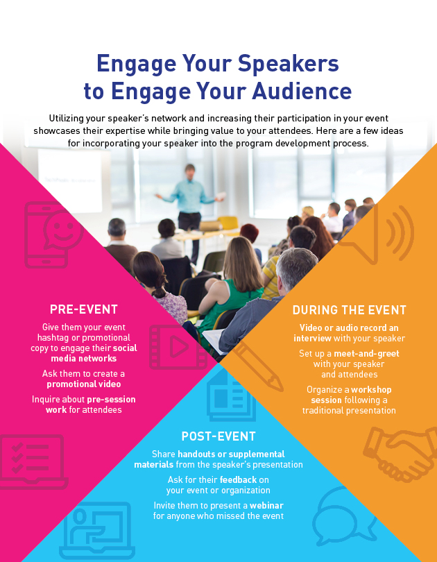 Engage Your Speakers To Engage Your Au Nce